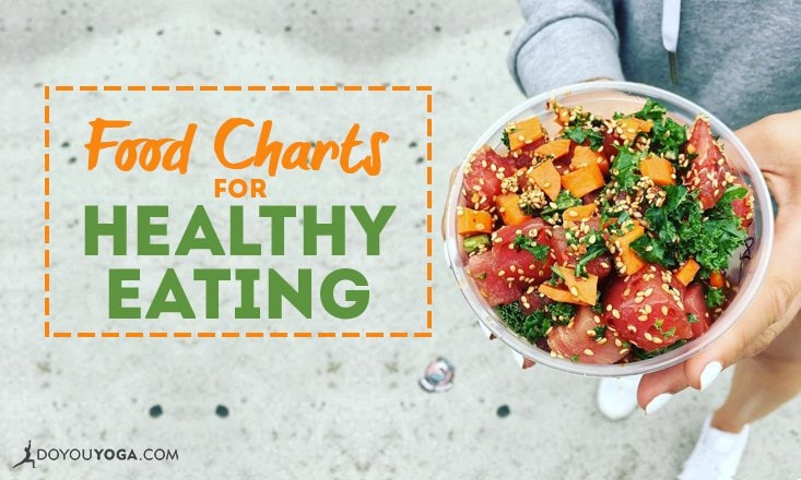 14 Fun Food Charts For Healthy Eating